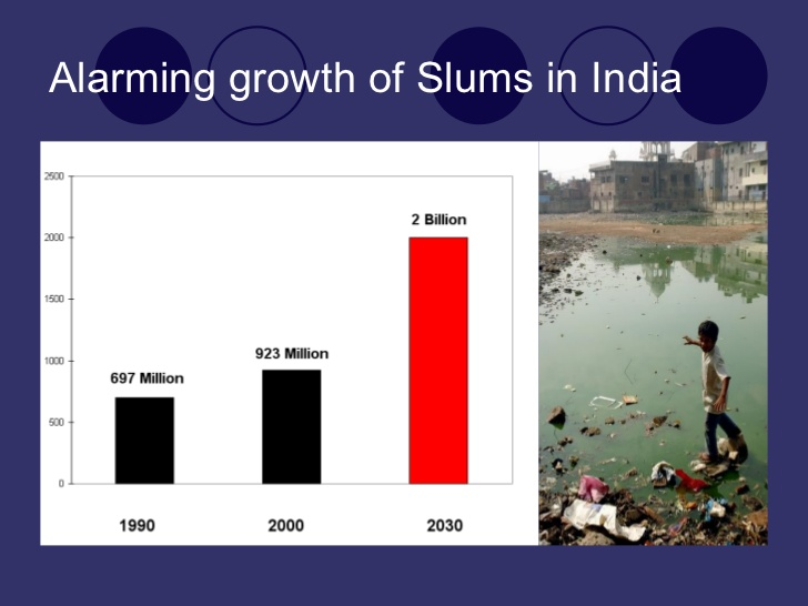 slums-in-india-growth-utkal-today