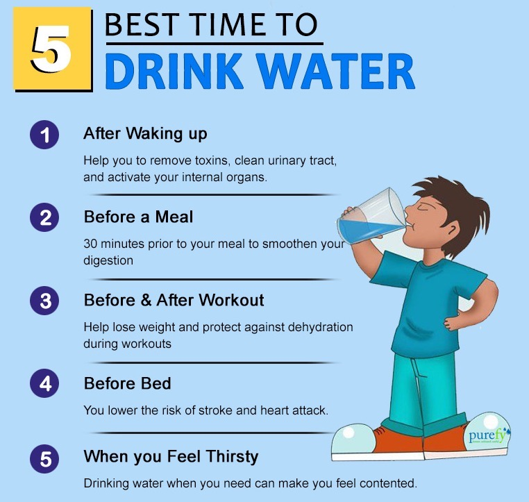 best-time-to-drink-water-cover-ut