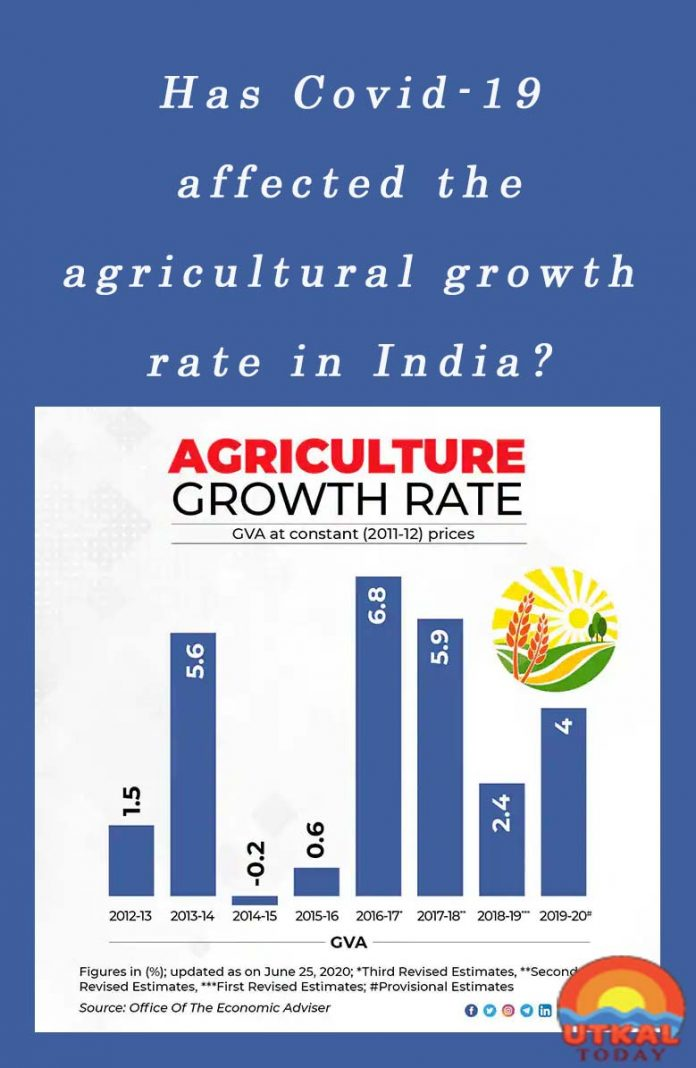Agricultural-growth-rate-in-India-cover-ut