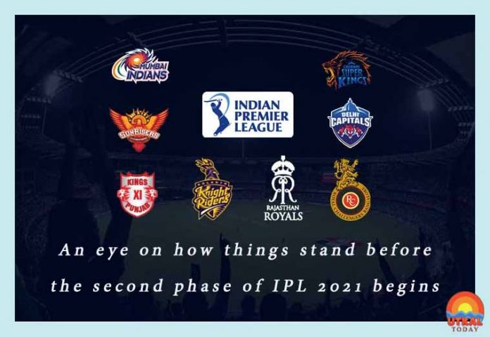 Second-phase-of-IPL-2021-cover-utkal-today